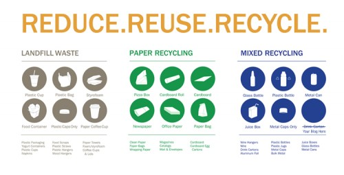 recycle-blog