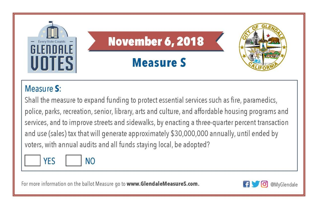 Measure S Postcard 2018