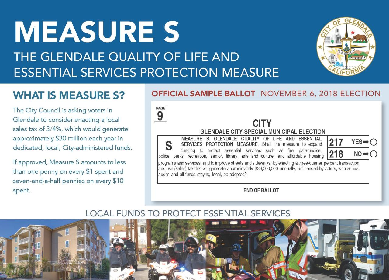 City of Glendale - Measure S - Palm Card - 10-8-18_Page_1
